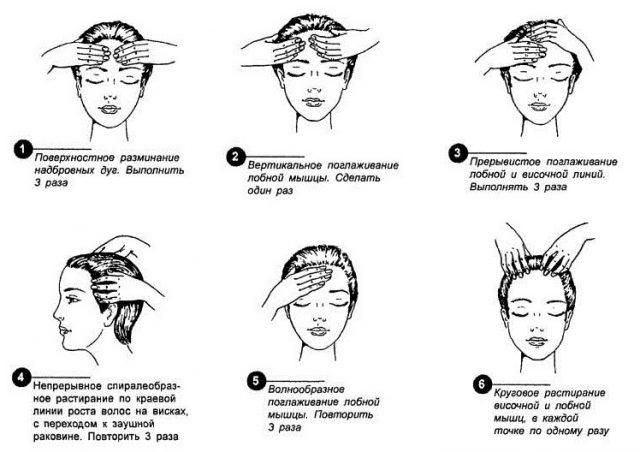 масаж проти випадіння волосся