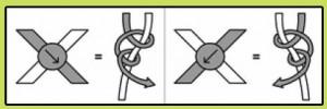 Схемы узлов для плетения фенечек с именами