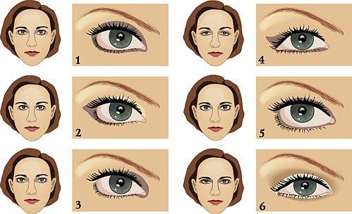 Макияж для различных типов глаз