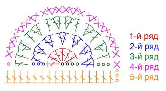 Схема язычка для пинетка кеда