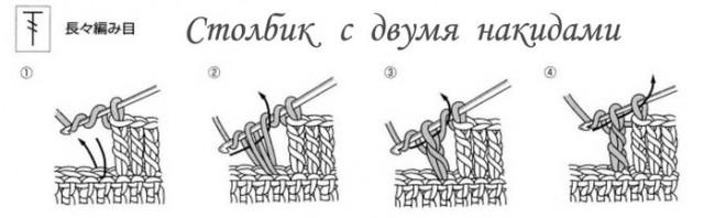 Как делается столбик с двумя накидами