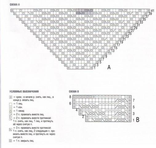 Ажурная шаль спицами схема