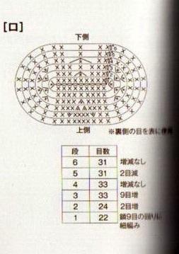 Схема мордочки