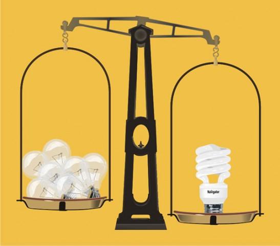 Energiya tejaydigan lampalar