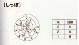 Схема хвоста