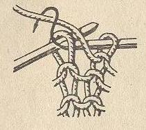 Как вязать изнаночные петли спицами