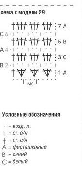 Квадратный коврик в полосочку: схема