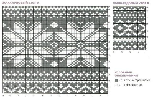 Мужской свитер, связанный спицами с орнаментом: схемы
