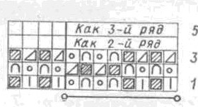 Английская резинка 2x2: схема
