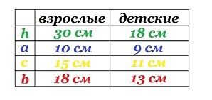 Таблица размеров тапочек