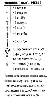 Салфетка, вязанная крючком из мотивов: условные обозначения