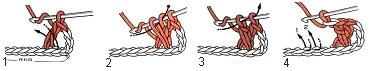 Как вязать перекрещенные столбики