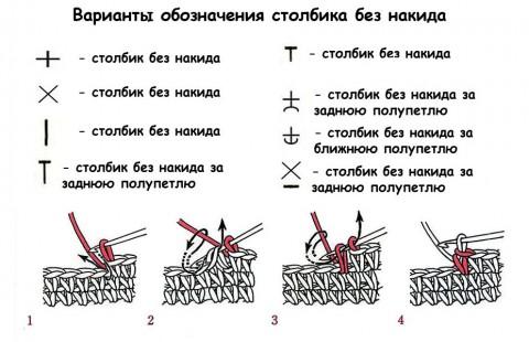 Как вязать столбик с накидом крючком схема