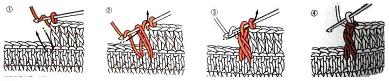 Как вязатьвыпуклый рельефный столбик крючком