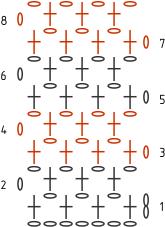 Жаккардовый узор схема